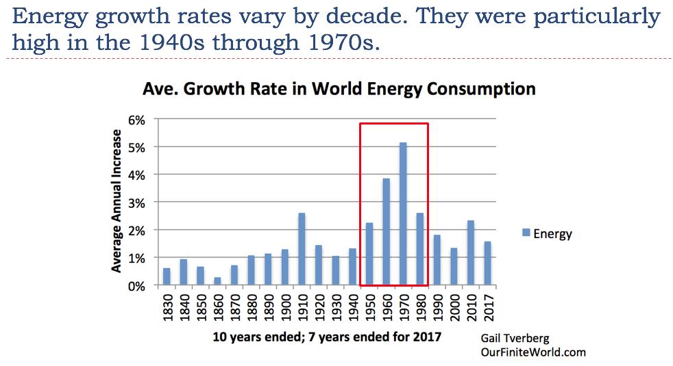 Il consumo energetico continua a crescere 2199fd12dbb