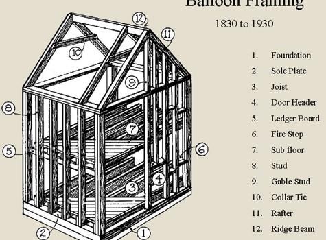 balloonframehome-475x350