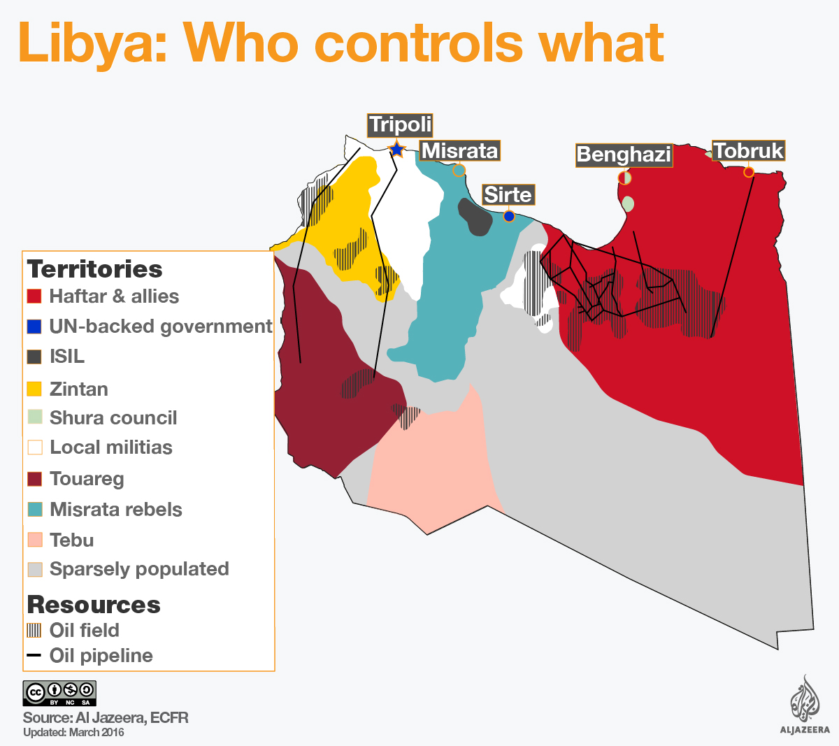 libya2017